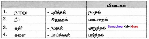 Samacheer Kalvi 7th Tamil Solutions Term 3 Chapter 1.2 வயலும் வாழ்வும் - 1