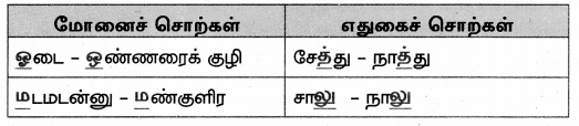 Samacheer Kalvi 7th Tamil Solutions Term 3 Chapter 1.2 வயலும் வாழ்வும் - 2.png - 3