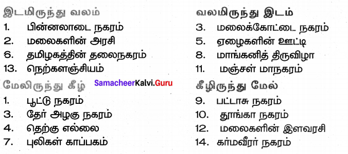 Samacheer Kalvi 7th Tamil Solutions Term 3 Chapter 1.5 அணி இலக்கணம் - 5