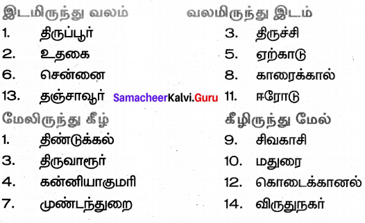 Samacheer Kalvi 7th Tamil Solutions Term 3 Chapter 1.5 அணி இலக்கணம் - 6