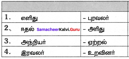 Samacheer Kalvi 7th Tamil Solutions Term 3 Chapter 2.3 ஒப்புரவு நெறி - 3