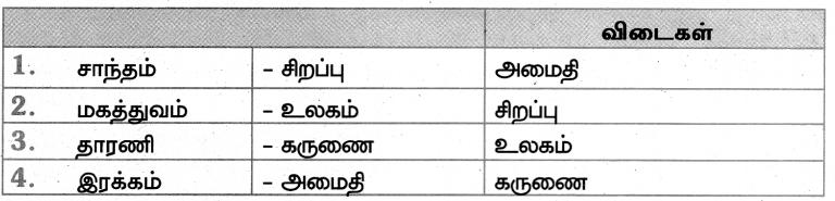 Samacheer Kalvi 7th Tamil Solutions Term 3 Chapter 3.1 மலைப்பொழிவு - 1