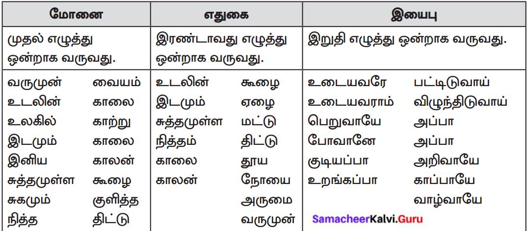 Samacheer Kalvi 8th Tamil Solutions Chapter 3.2 வருமுன் காப்போம் 2