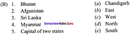 Samacheer Kalvi 10th Social Science Geography Solutions Chapter 1 India Location, Relief and Drainage 81