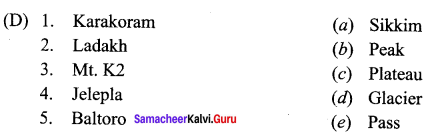 Samacheer Kalvi 10th Social Science Geography Solutions Chapter 1 India Location, Relief and Drainage 83
