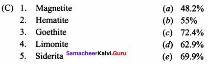 Samacheer Kalvi 10th Standard Social