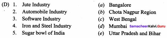 Chapter 4 Geography Class 10 Samacheer Kalvi