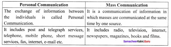 Difference Between Roadways And Railways 10th Samacheer Kalvi