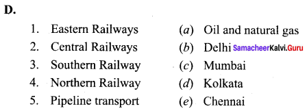 Samacheer Kalvi 10th Social Science Geography Solutions Chapter 5 India Population, Transport, Communication, and Trade 83