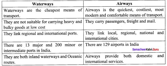 Difference Between Railway And Roadway 10th Samacheer Kalvi