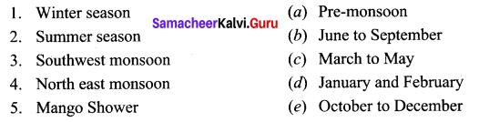 Physical Geography Of Tamil Nadu Samacheer Kalvi Class 10