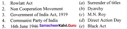 Samacheer Kalvi 10th Social Science History Solutions Chapter 8 Nationalism Gandhian Phase 1