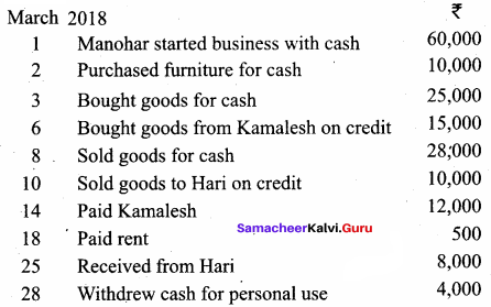 Samacheer Kalvi 11th Accountancy Solutions Chapter 3 Books of Prime Entry 10