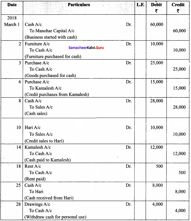 Samacheer Kalvi 11th Accountancy Solutions Chapter 3 Books of Prime Entry 11