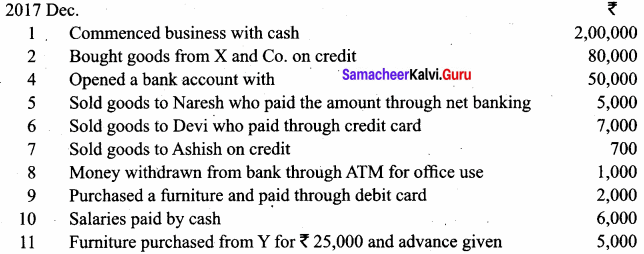 Samacheer Kalvi 11th Accountancy Solutions Chapter 3 Books of Prime Entry 24