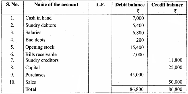 Trial Balance Questions With Answers Samacheer Kalvi 11th