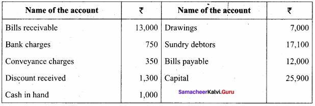 Trial Balance Chapter Pdf Samacheer Kalvi 11th
