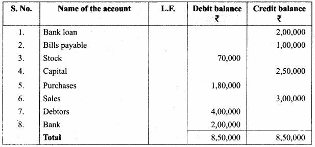 Accounting 11 Chapter 5 Answers Samacheer Kalvi