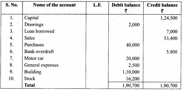 Trial Balance Question And Answer Samacheer Kalvi 11th
