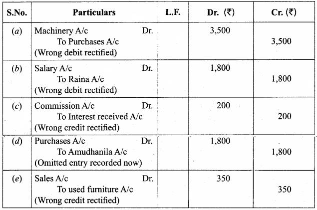 Samacheer Kalvi 11th Accountancy Solutions Chapter 9 Rectification of Errors
