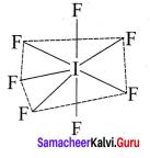 Samacheer Kalvi 11th Chemistry Solutions Chapter 10 Chemical Bonding-122