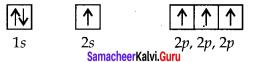 Samacheer Kalvi 11th Chemistry Solutions Chapter 10 Chemical Bonding-159