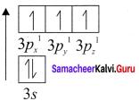 Samacheer Kalvi 11th Chemistry Solutions Chapter 10 Chemical Bonding-177