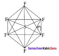 Samacheer Kalvi 11th Chemistry Solutions Chapter 10 Chemical Bonding-46