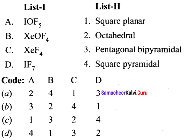 Samacheer Kalvi 11th Chemistry Solutions Chapter 10 Chemical Bonding-84