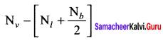 Samacheer Kalvi 11th Chemistry Solutions Chapter 10 Chemical Bonding-89