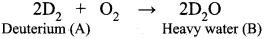 Samacheer Kalvi 11th Chemistry Solutions Chapter 4 Hydrogen