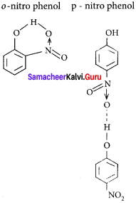 11th Chemistry Unit 4 Book Back Answers Samacheer Kalvi