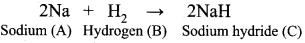 Samacheer Kalvi 11th Chemistry