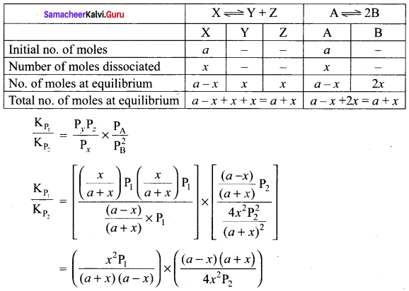 Samacheer Kalvi 11th Chemistry Solutions Chapter 8 Physical and Chemical Equilibrium-127