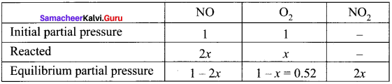 Samacheer Kalvi 11th Chemistry Solutions Chapter 8 Physical and Chemical Equilibrium-2