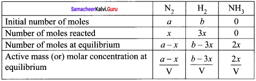 Samacheer Kalvi 11th Chemistry Solutions Chapter 8 Physical and Chemical Equilibrium-151