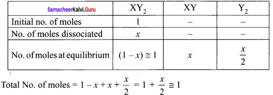 Samacheer Kalvi 11th Chemistry Solutions Chapter 8 Physical and Chemical Equilibrium-170