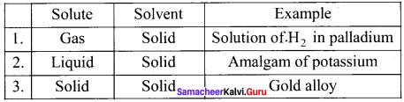Samacheer Kalvi 11th Chemistry Solutions Chapter 9 Solutions-75