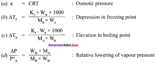 Samacheer Kalvi 11th Chemistry Solutions Chapter 9 Solutions-59