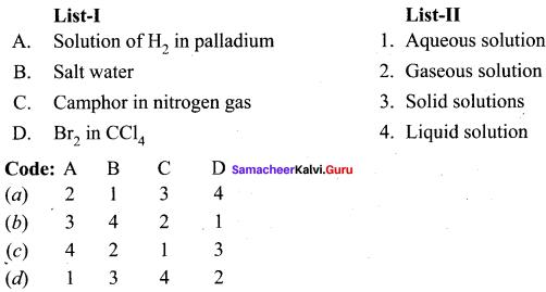 Samacheer Kalvi 11th Chemistry Solutions Chapter 9 Solutions-44