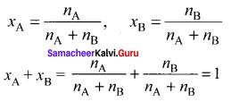Samacheer Kalvi 11th Chemistry Solutions Chapter 9 Solutions-66