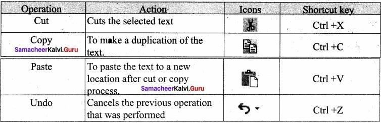 Samacheer Kalvi 11th Computer Applications Solutions Chapter 6 Word Processor Basics (OpenOffice Writer) img 7