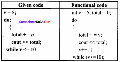 Samacheer Kalvi 11th Computer Science Solutions Chapter 10 Flow of Control 6