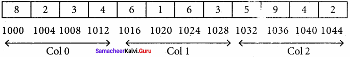 Samacheer Kalvi 11th Computer Science Solutions Chapter 12 Arrays and Structures 16