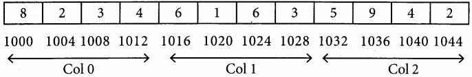 Samacheer Kalvi 11th Computer Science Solutions Chapter 12 Arrays and Structures 23