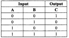 Samacheer Kalvi 11th Computer Science Solutions Chapter 2 Number Systems 14