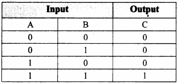 Samacheer Kalvi 11th Computer Science Solutions Chapter 2 Number Systems 19