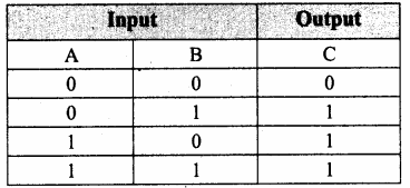 Samacheer Kalvi 11th Computer Science Solutions Chapter 2 Number Systems 21
