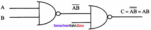 Samacheer Kalvi 11th Computer Science Solutions Chapter 2 Number Systems 24