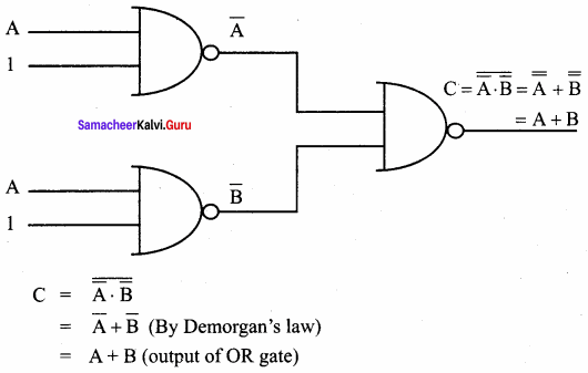 Samacheer Kalvi 11th Computer Science Solutions Chapter 2 Number Systems 25